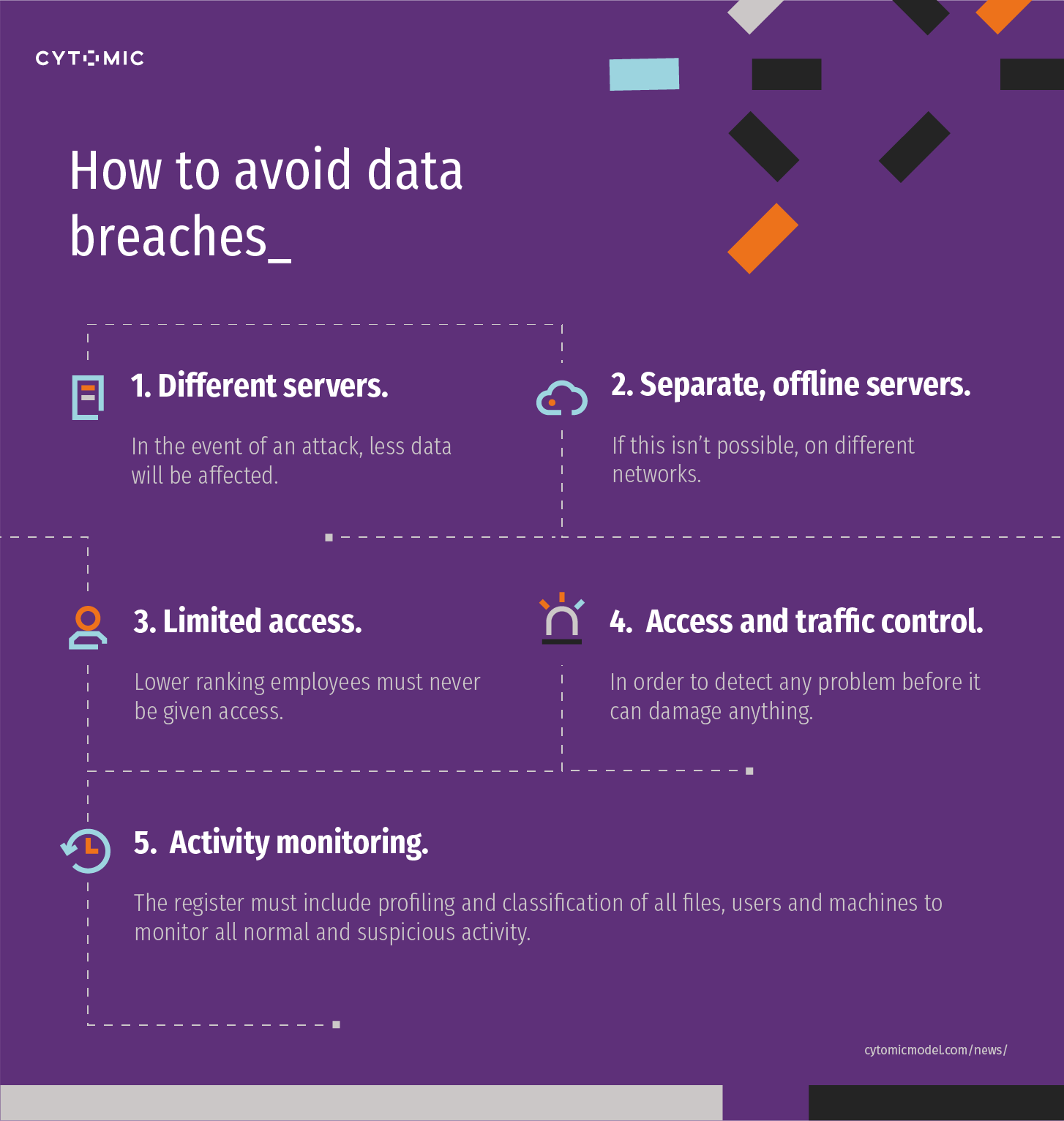 infographic-account-data-breach