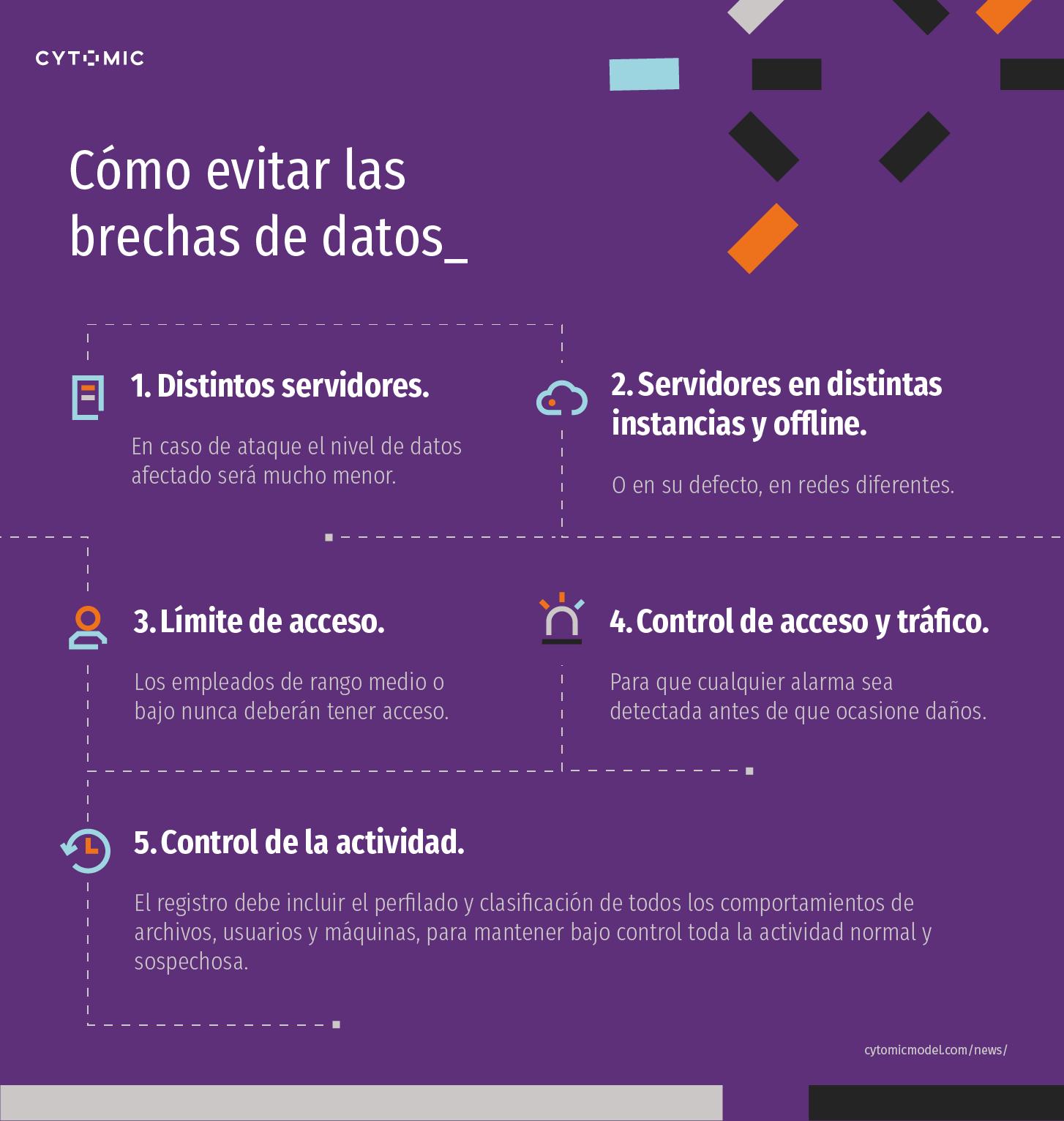 infografia-brecha-datos