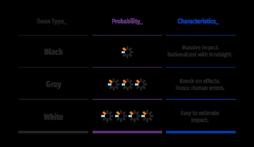 swan-cyberwar-cytomic